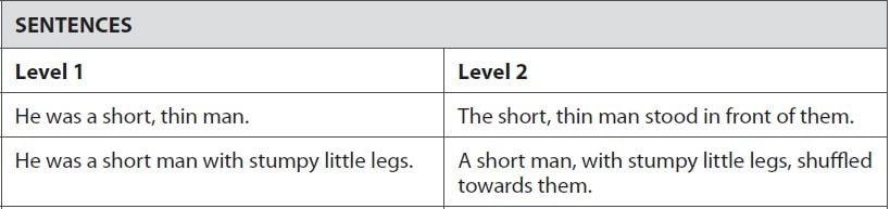 Descriptosaurus Step 3 Sentence Models
